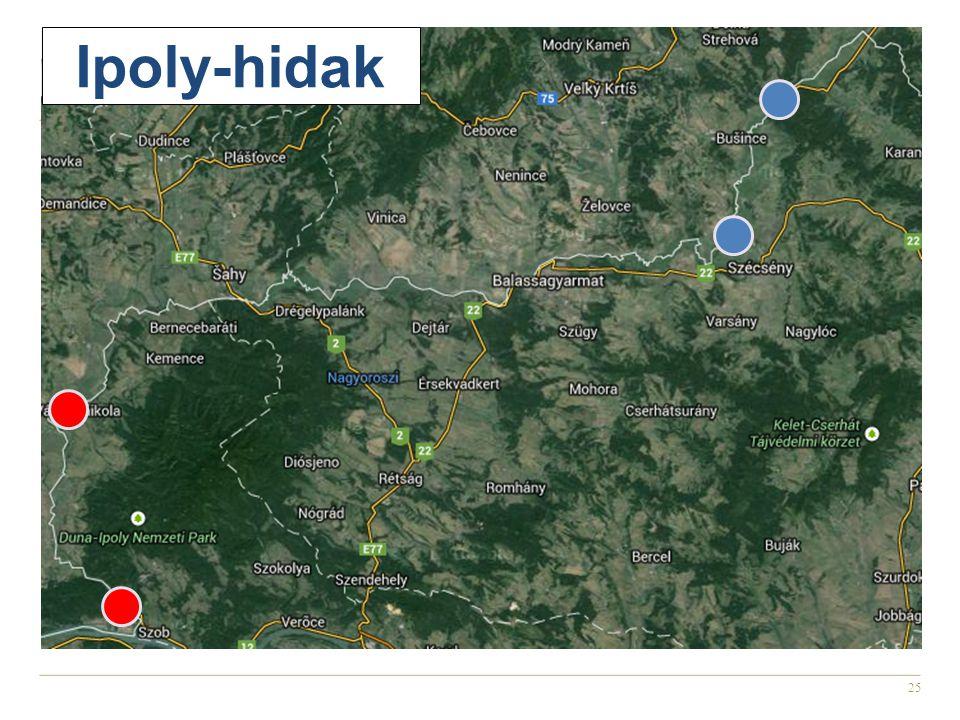 Ipoly-hidak