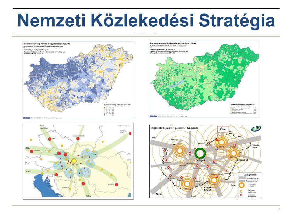 Nemzeti Közlekedési Stratégia