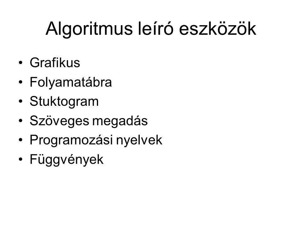 Algoritmus leíró eszközök