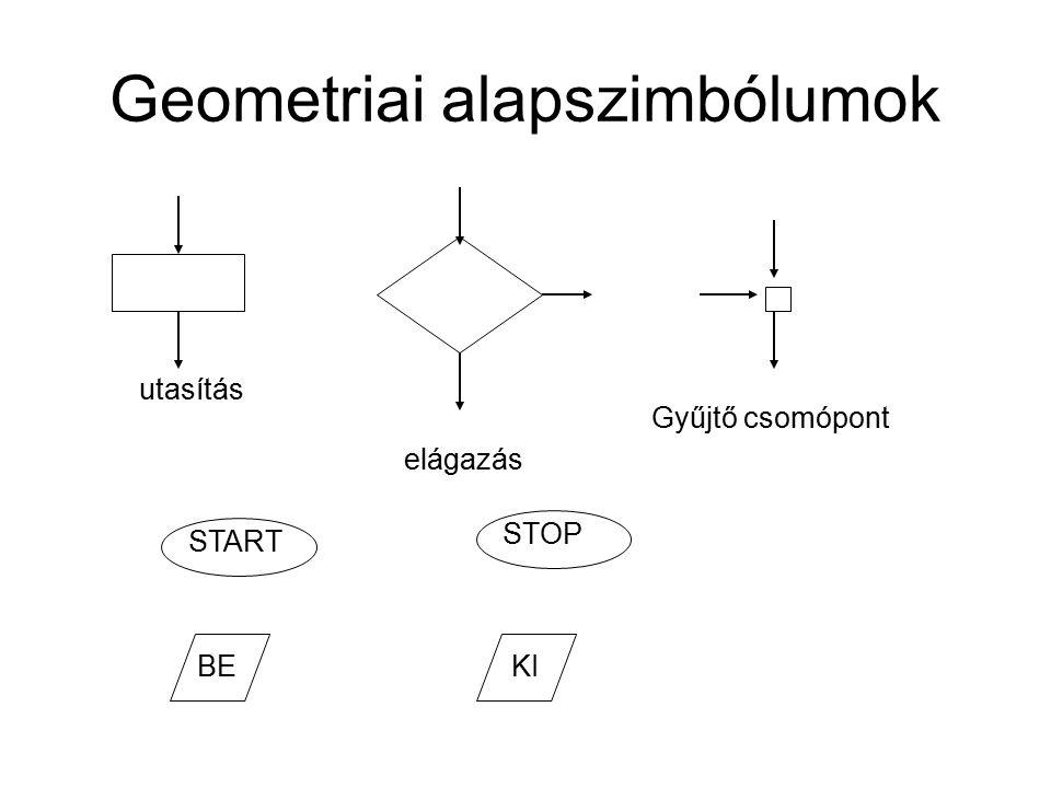 Geometriai alapszimbólumok