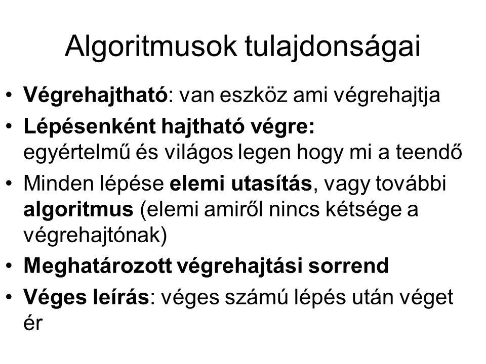 Algoritmusok tulajdonságai