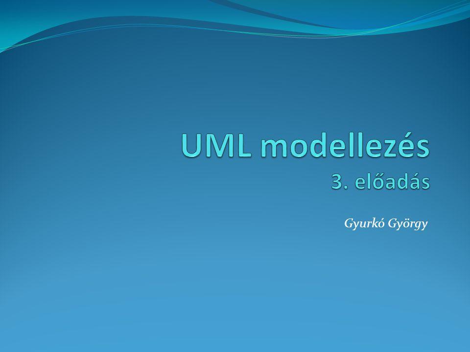 UML modellezés 3. előadás