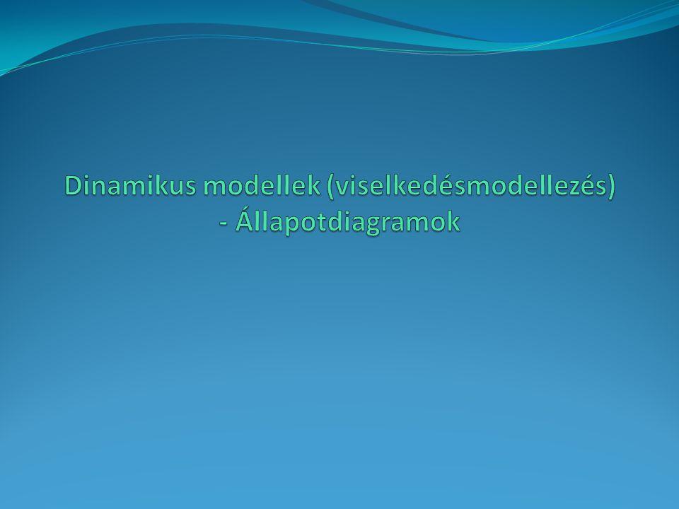 Dinamikus modellek (viselkedésmodellezés) - Állapotdiagramok