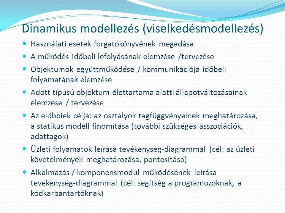 Dinamikus modellezés (viselkedésmodellezés)