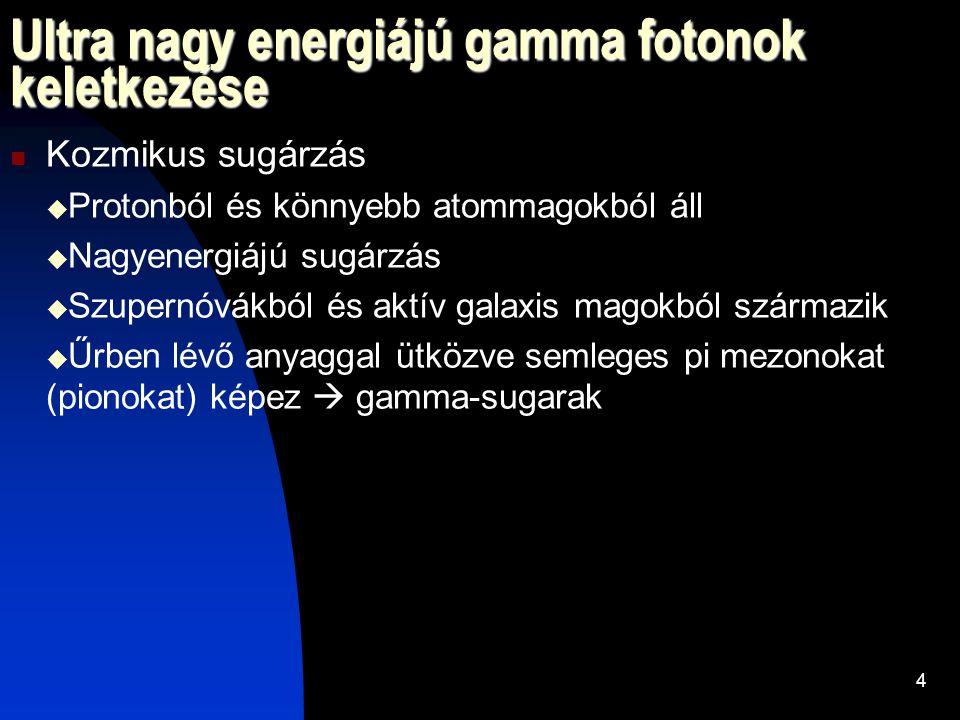 Ultra nagy energiájú gamma fotonok keletkezése