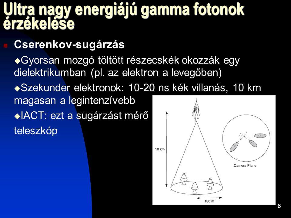Ultra nagy energiájú gamma fotonok érzékelése