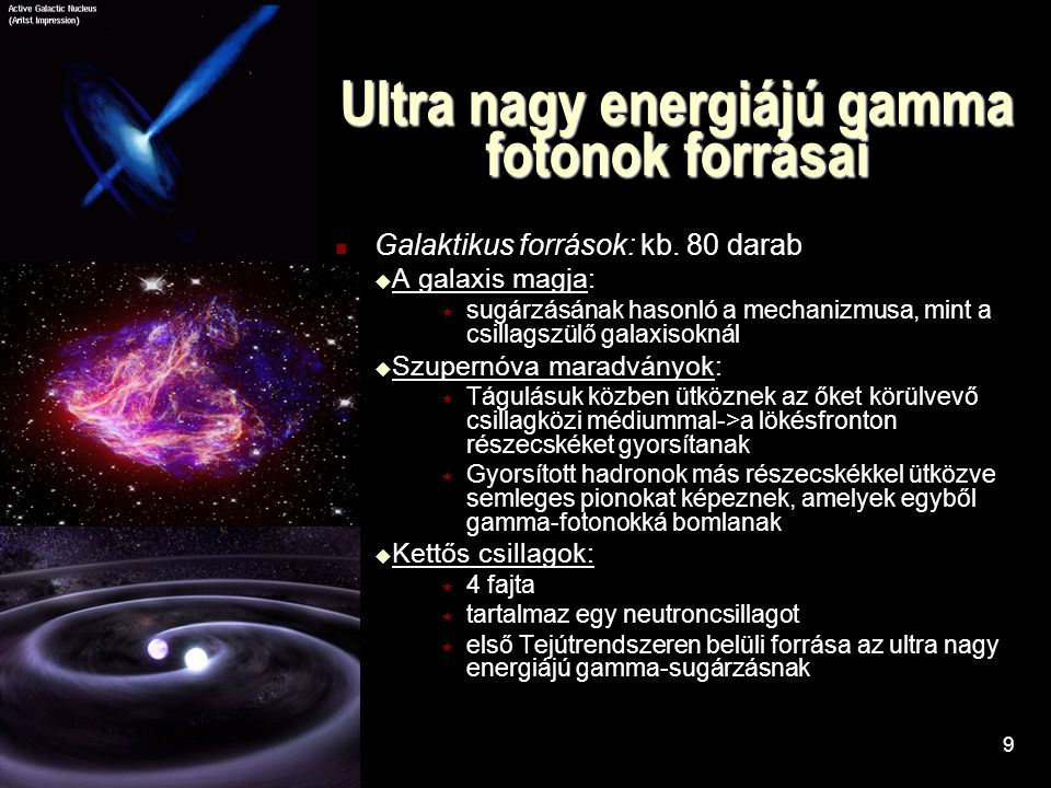 Ultra nagy energiájú gamma fotonok forrásai