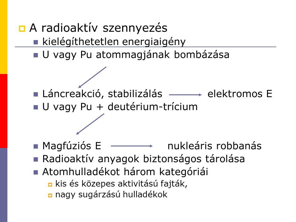 A radioaktív szennyezés