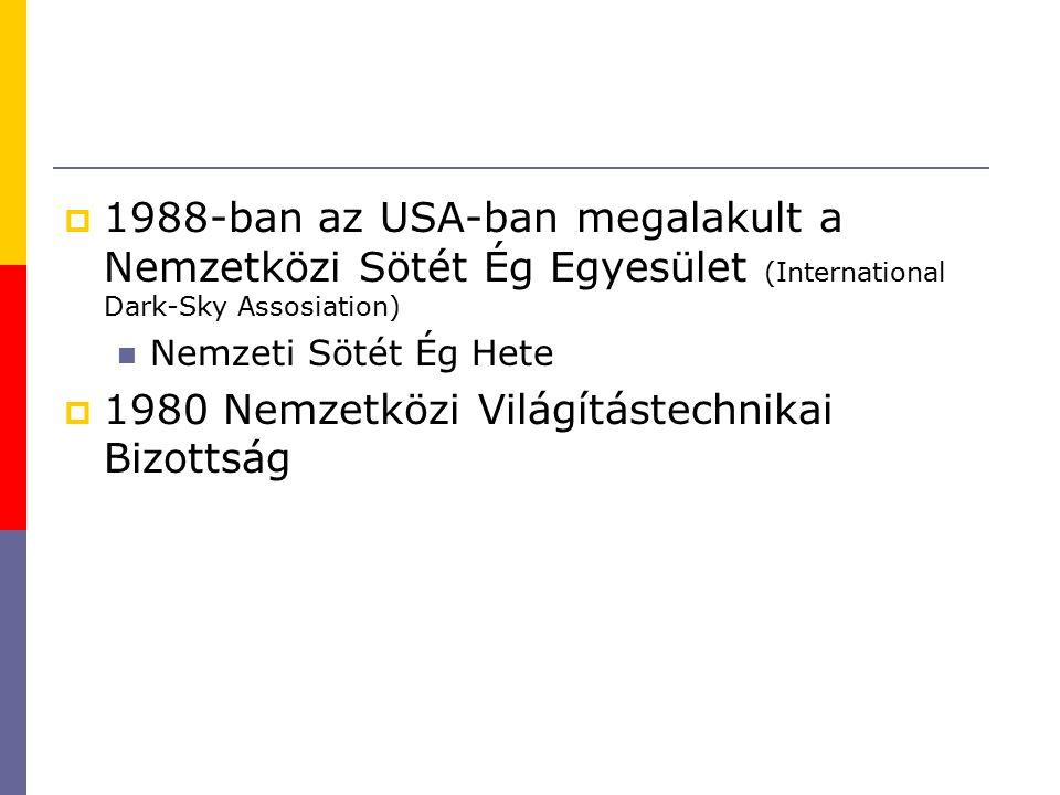 1980 Nemzetközi Világítástechnikai Bizottság