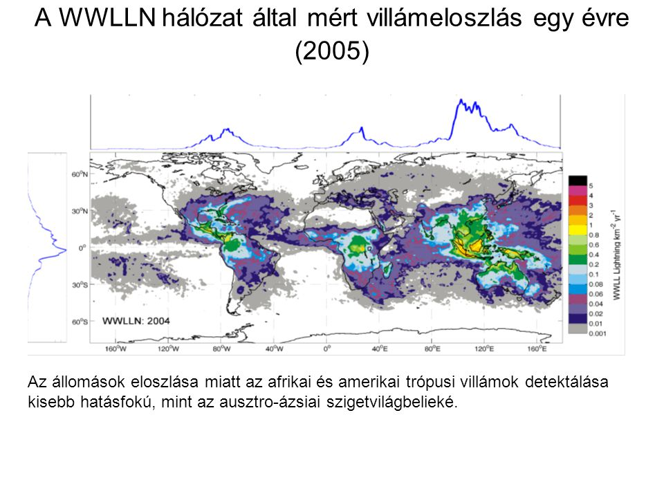 A WWLLN hálózat által mért villámeloszlás egy évre (2005)
