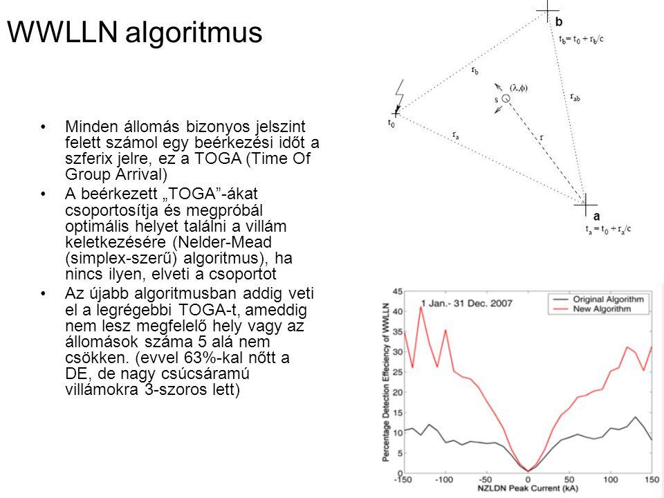 WWLLN algoritmus Minden állomás bizonyos jelszint felett számol egy beérkezési időt a szferix jelre, ez a TOGA (Time Of Group Arrival)