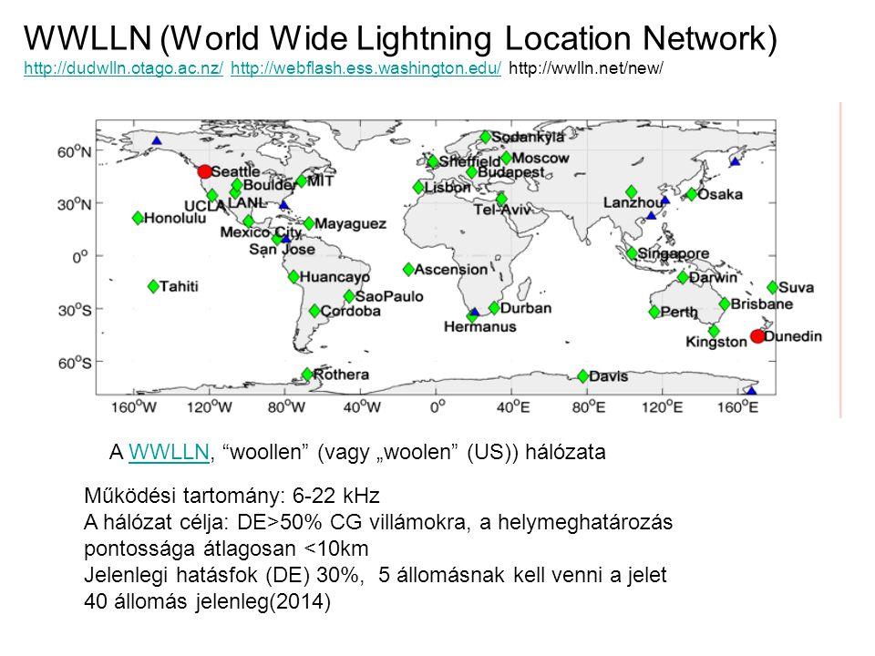 WWLLN (World Wide Lightning Location Network) http://dudwlln.otago.ac.nz/ http://webflash.ess.washington.edu/ http://wwlln.net/new/
