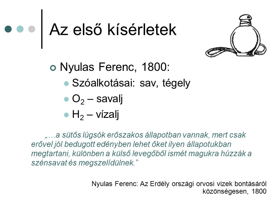 Az első kísérletek Nyulas Ferenc, 1800: Szóalkotásai: sav, tégely