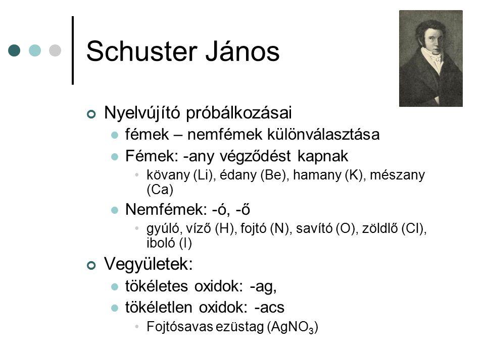 Schuster János Nyelvújító próbálkozásai Vegyületek: