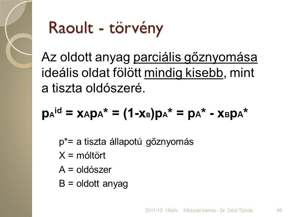 Raoult - törvény p*= a tiszta állapotú gőznyomás