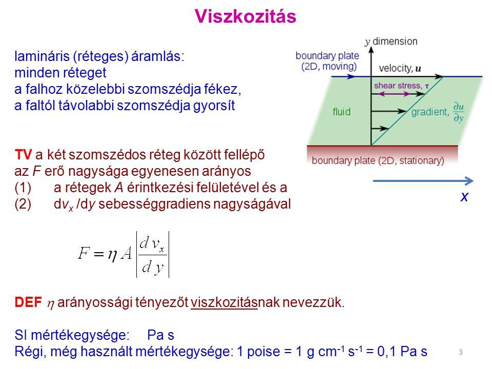 Viszkozitás x lamináris (réteges) áramlás: minden réteget