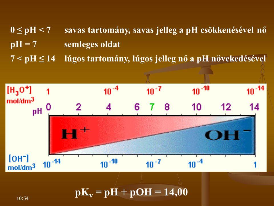 20:58 0 ≤ pH < 7 savas tartomány, savas jelleg a pH csökkenésével nő. pH = 7 semleges oldat.