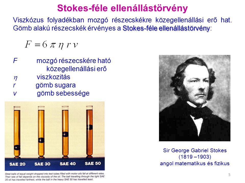 Stokes-féle ellenállástörvény