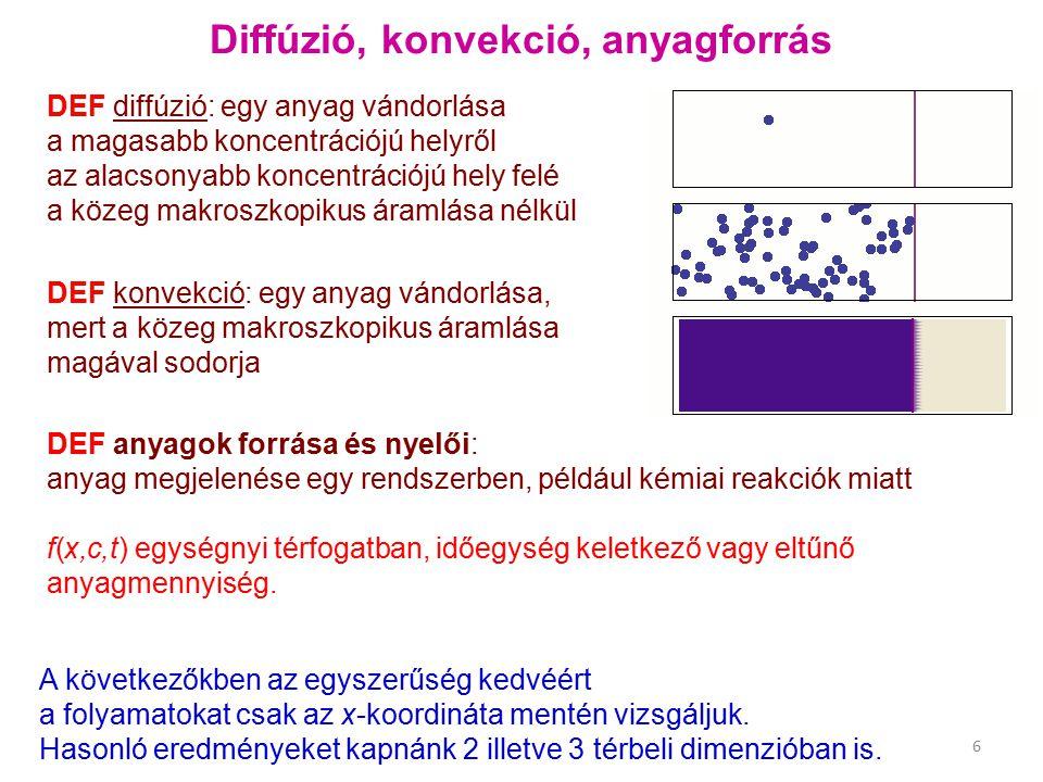 Diffúzió, konvekció, anyagforrás