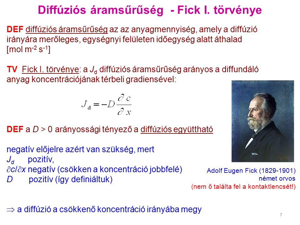 Diffúziós áramsűrűség - Fick I. törvénye