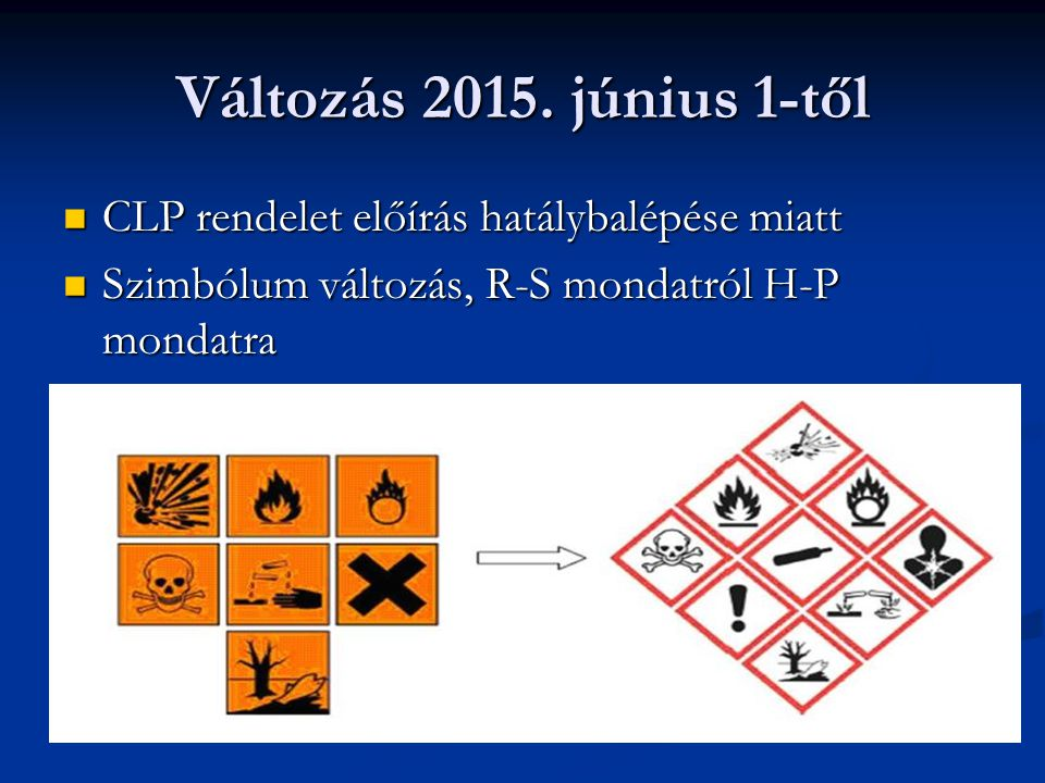 Változás 2015. június 1-től CLP rendelet előírás hatálybalépése miatt