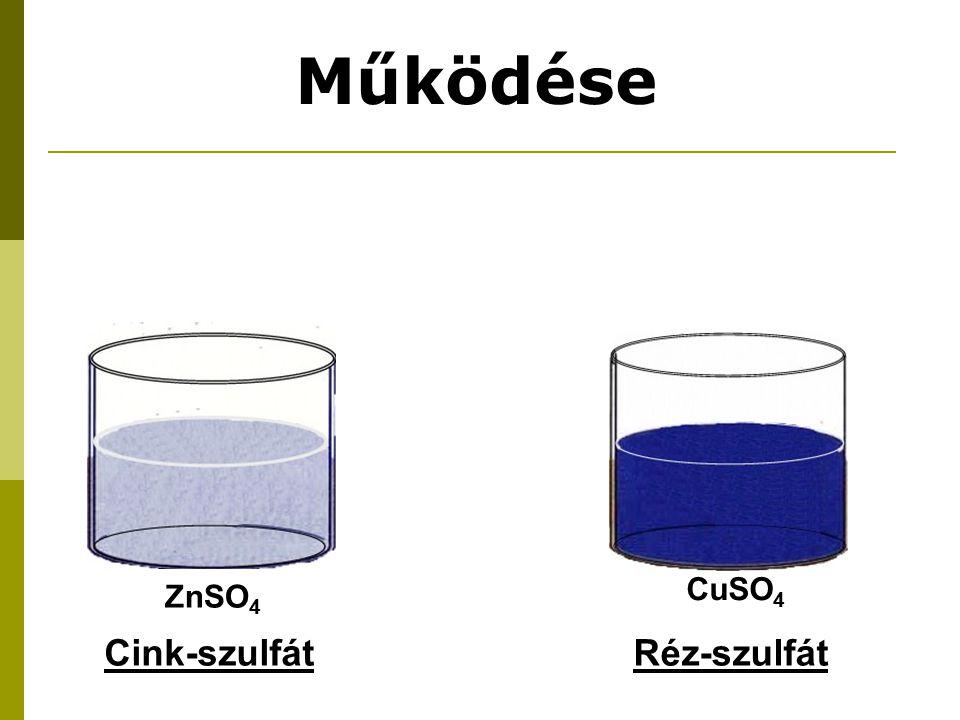 Működése CuSO4 ZnSO4 Cink-szulfát Réz-szulfát