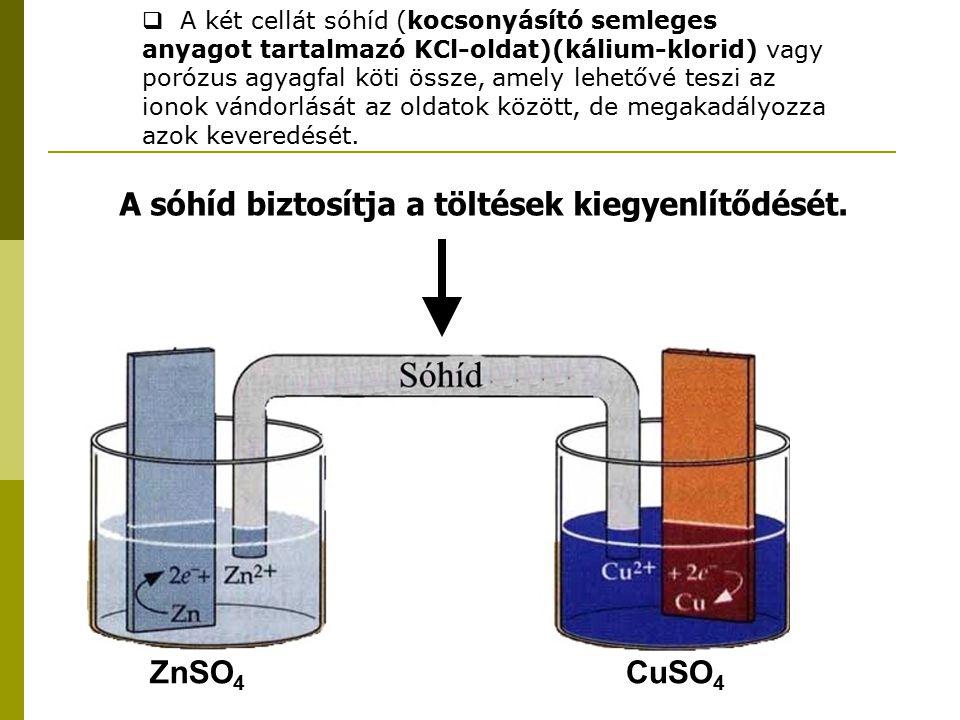 A sóhíd biztosítja a töltések kiegyenlítődését.
