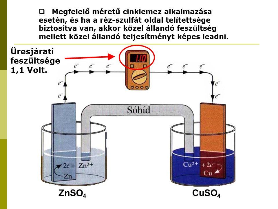 ZnSO4 CuSO4 Üresjárati feszültsége 1,1 Volt.