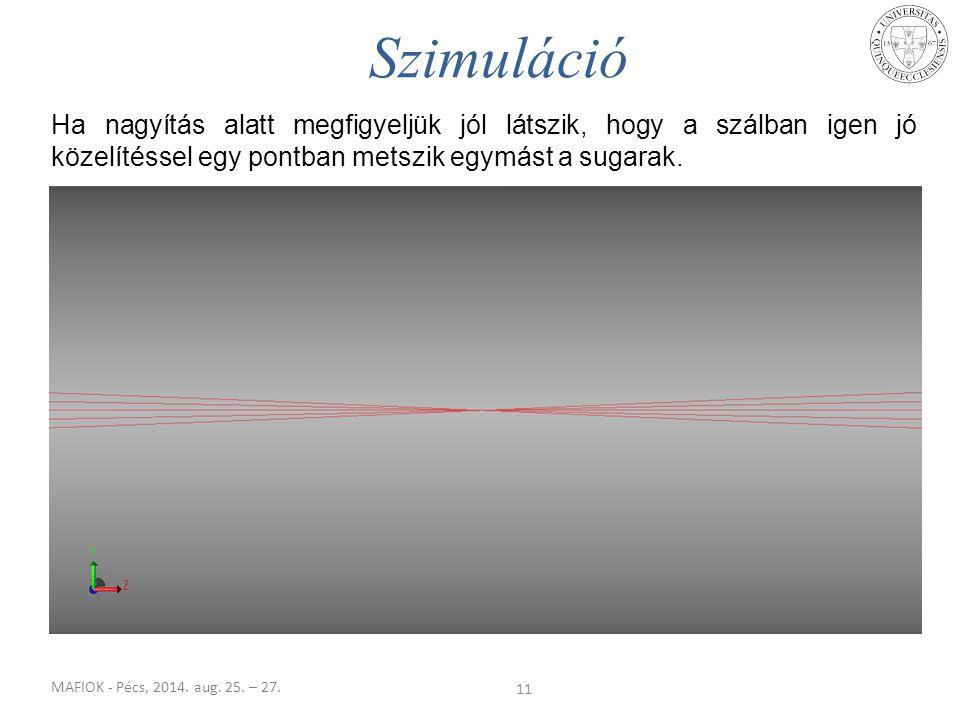 Szimuláció Ha nagyítás alatt megfigyeljük jól látszik, hogy a szálban igen jó közelítéssel egy pontban metszik egymást a sugarak.