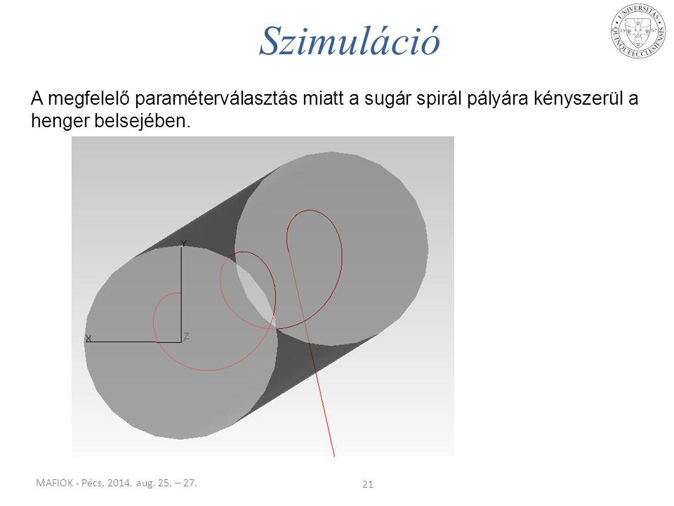 Szimuláció A megfelelő paraméterválasztás miatt a sugár spirál pályára kényszerül a henger belsejében.