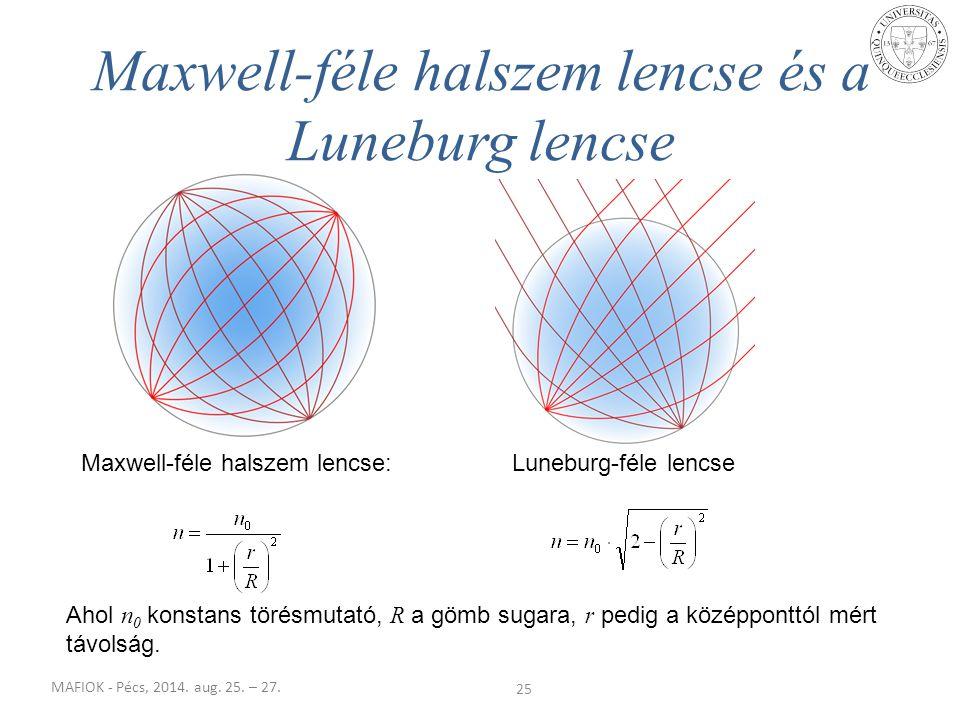 Maxwell-féle halszem lencse és a Luneburg lencse