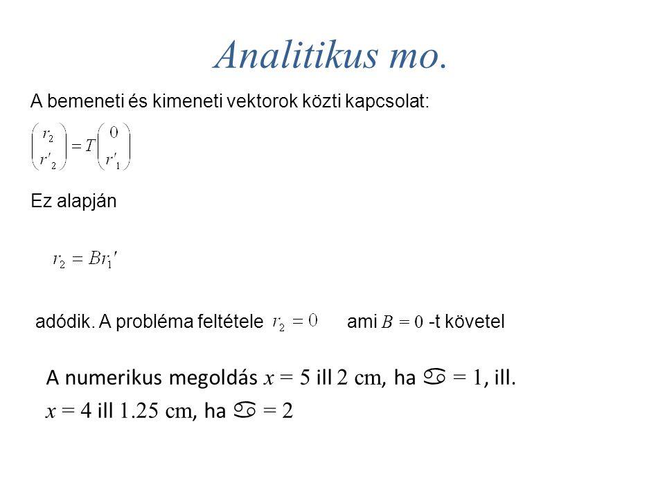 Analitikus mo. A numerikus megoldás x = 5 ill 2 cm, ha  = 1, ill.
