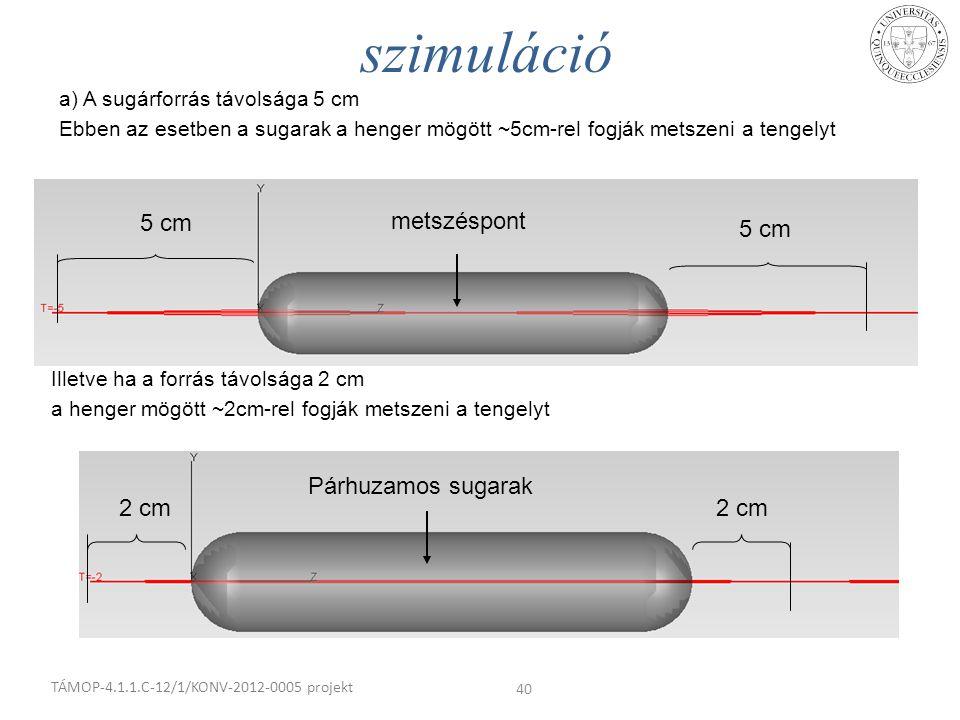 szimuláció 5 cm metszéspont Párhuzamos sugarak 2 cm