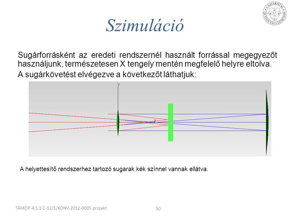 Szimuláció Sugárforrásként az eredeti rendszernél használt forrással megegyezőt használjunk, természetesen X tengely mentén megfelelő helyre eltolva.
