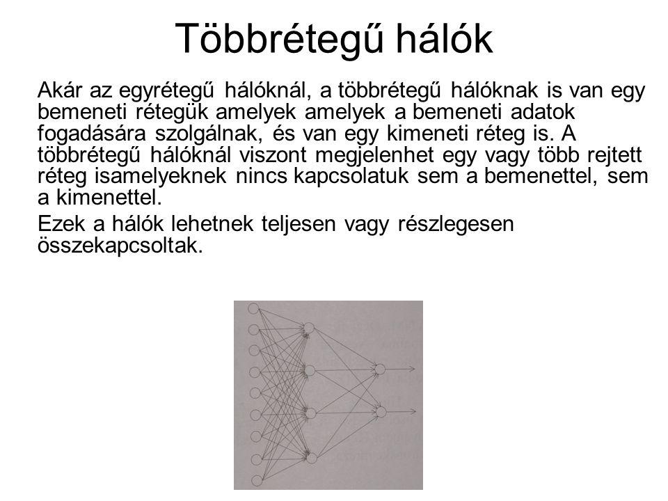 Többrétegű hálók