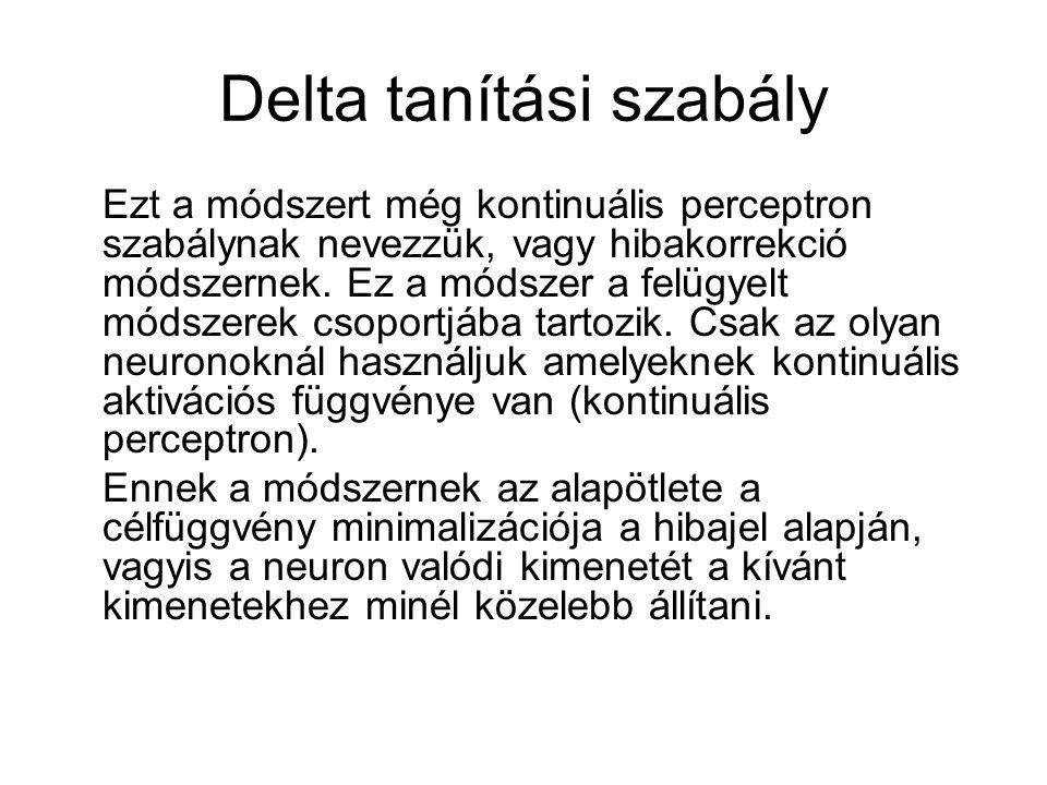 Delta tanítási szabály