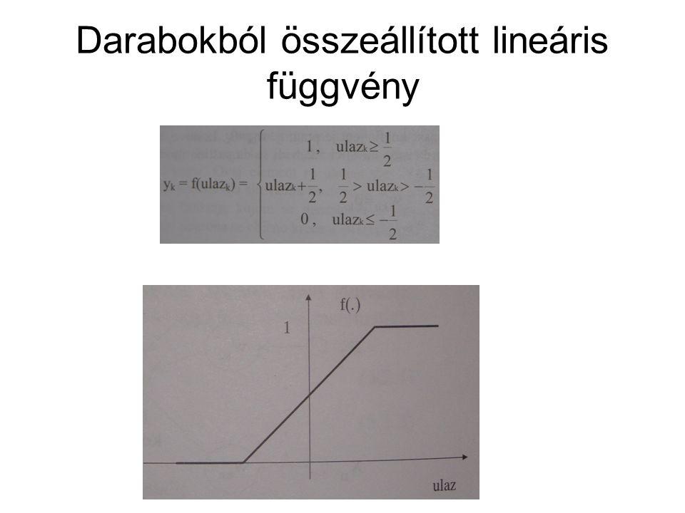 Darabokból összeállított lineáris függvény