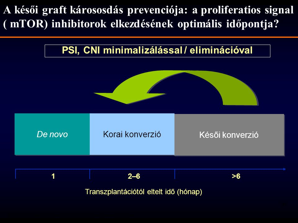 PSI, CNI minimalizálással / eliminációval