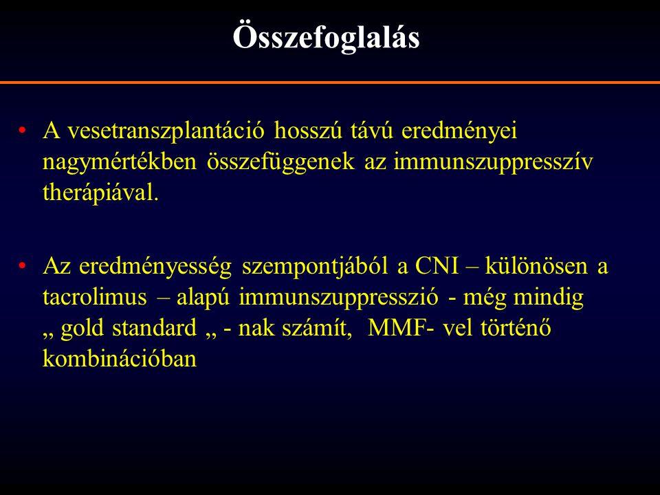 Összefoglalás A vesetranszplantáció hosszú távú eredményei nagymértékben összefüggenek az immunszuppresszív therápiával.
