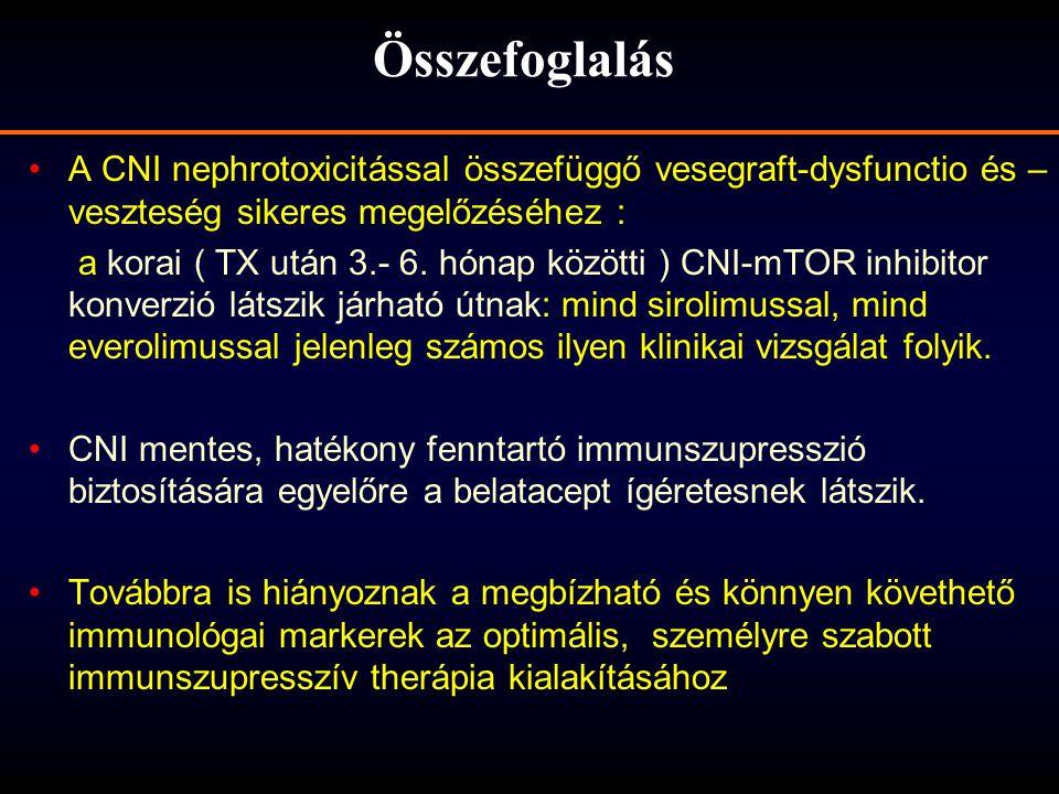 Összefoglalás A CNI nephrotoxicitással összefüggő vesegraft-dysfunctio és –veszteség sikeres megelőzéséhez :