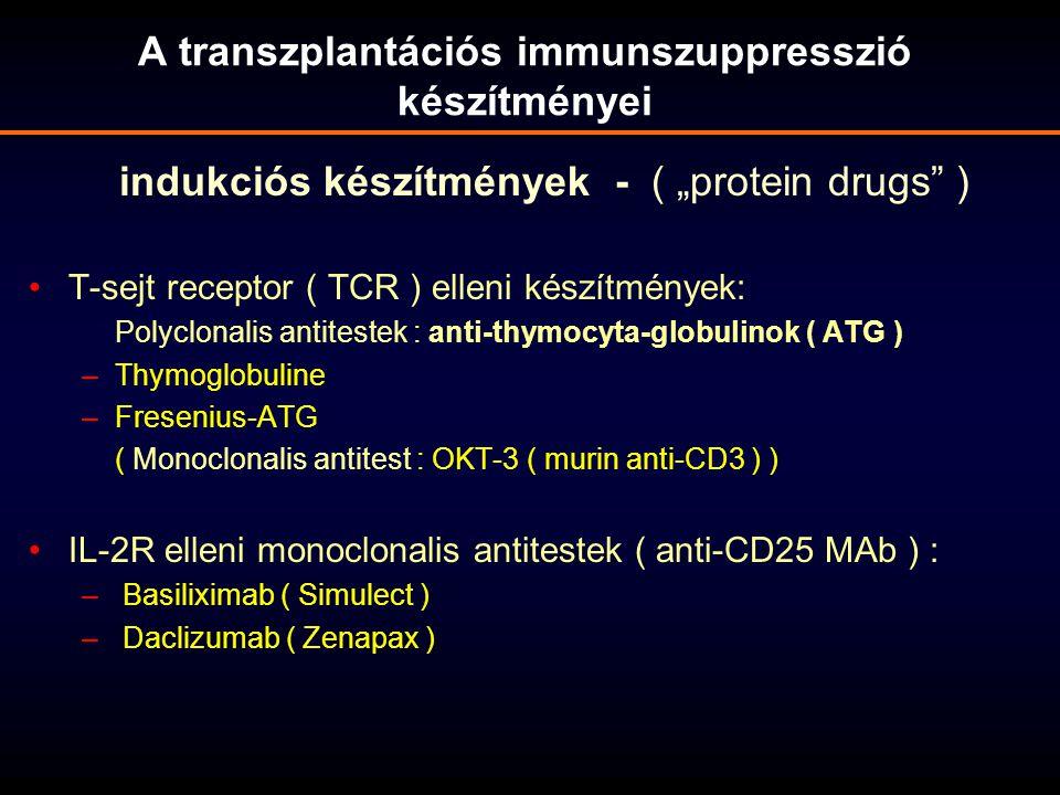 A transzplantációs immunszuppresszió készítményei