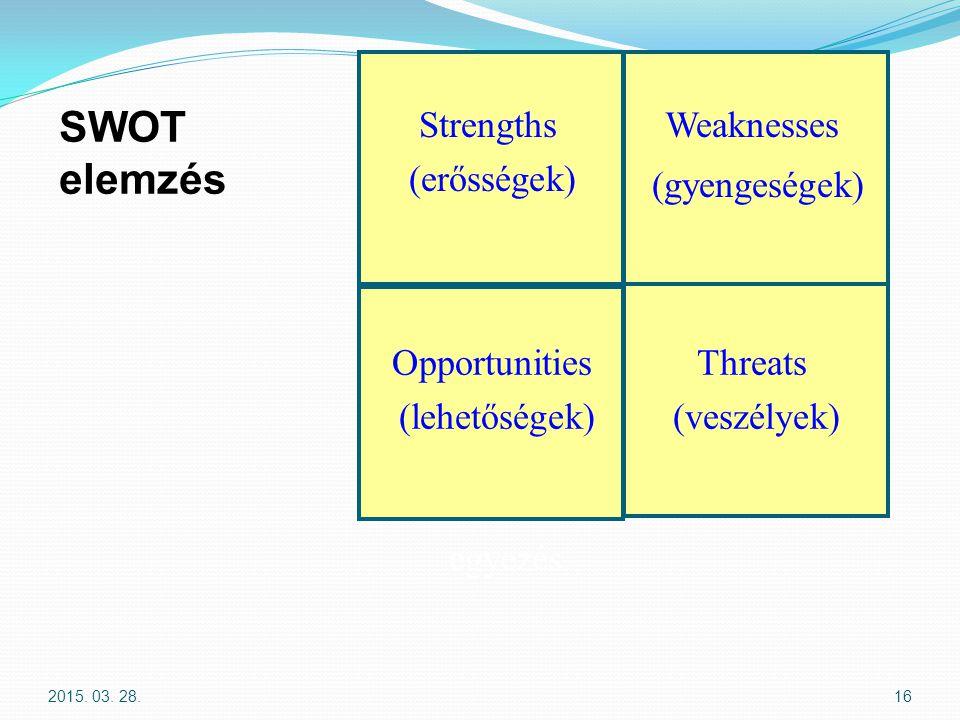 SWOT elemzés (gyengeségek) Strengths (erősségek) Weaknesses