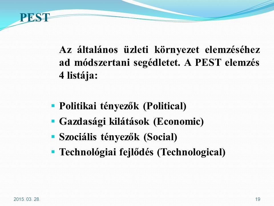 2017.04.08. PEST. Az általános üzleti környezet elemzéséhez ad módszertani segédletet. A PEST elemzés 4 listája: