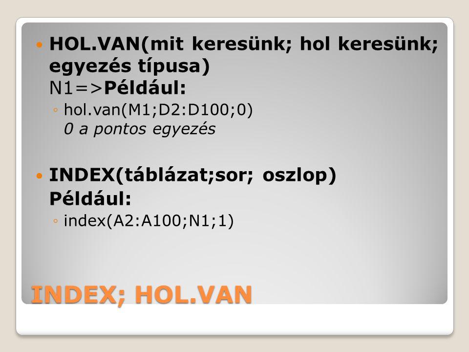 HOL.VAN(mit keresünk; hol keresünk; egyezés típusa) N1=>Például: