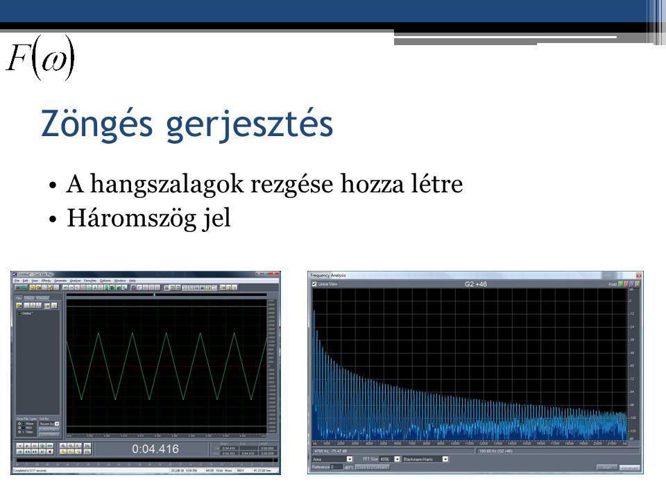 Zöngés gerjesztés A hangszalagok rezgése hozza létre Háromszög jel