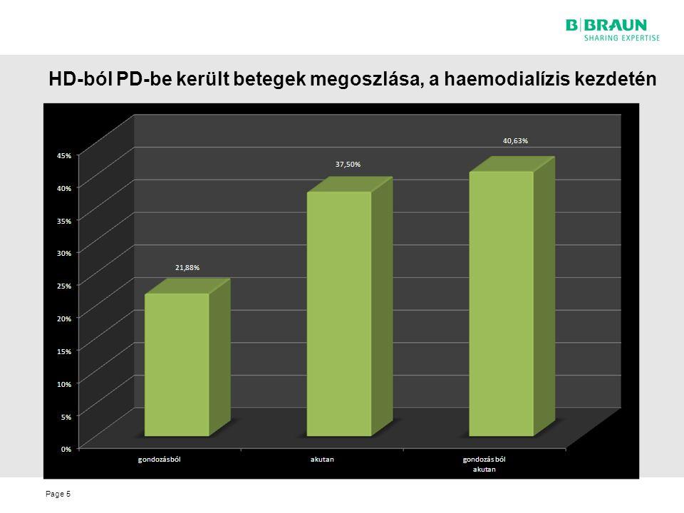 HD-ból PD-be került betegek megoszlása, a haemodialízis kezdetén