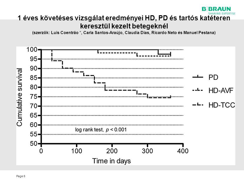 1 éves követéses vizsgálat eredményei HD, PD és tartós katéteren keresztül kezelt betegeknél (szerzők: Luis Coentrão *, Carla Santos-Araújo, Claudia Dias, Ricardo Neto és Manuel Pestana)