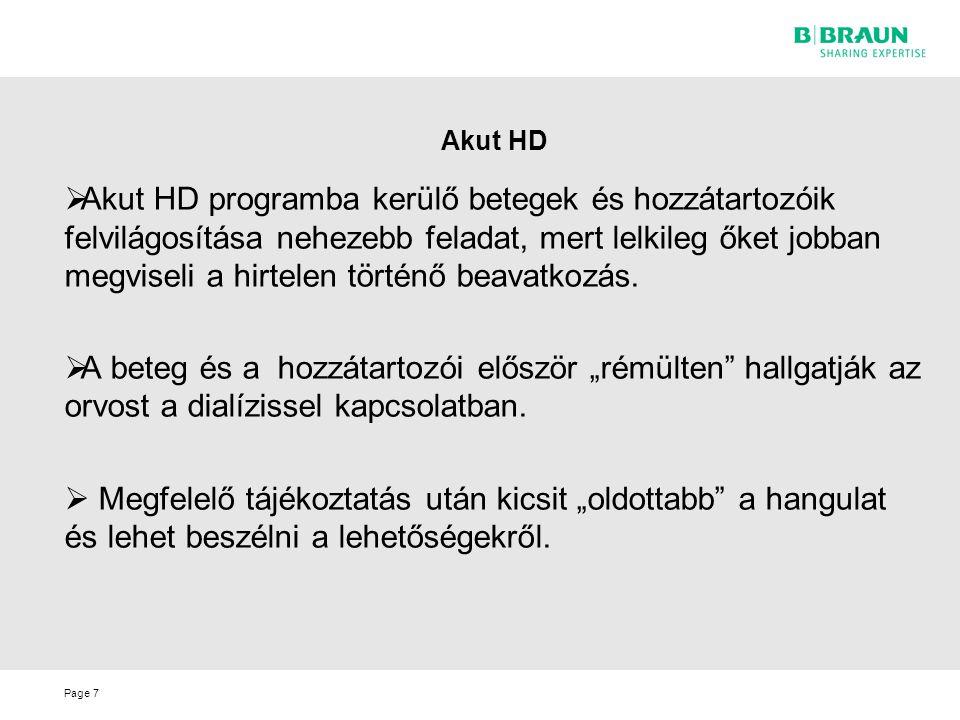 Akut HD