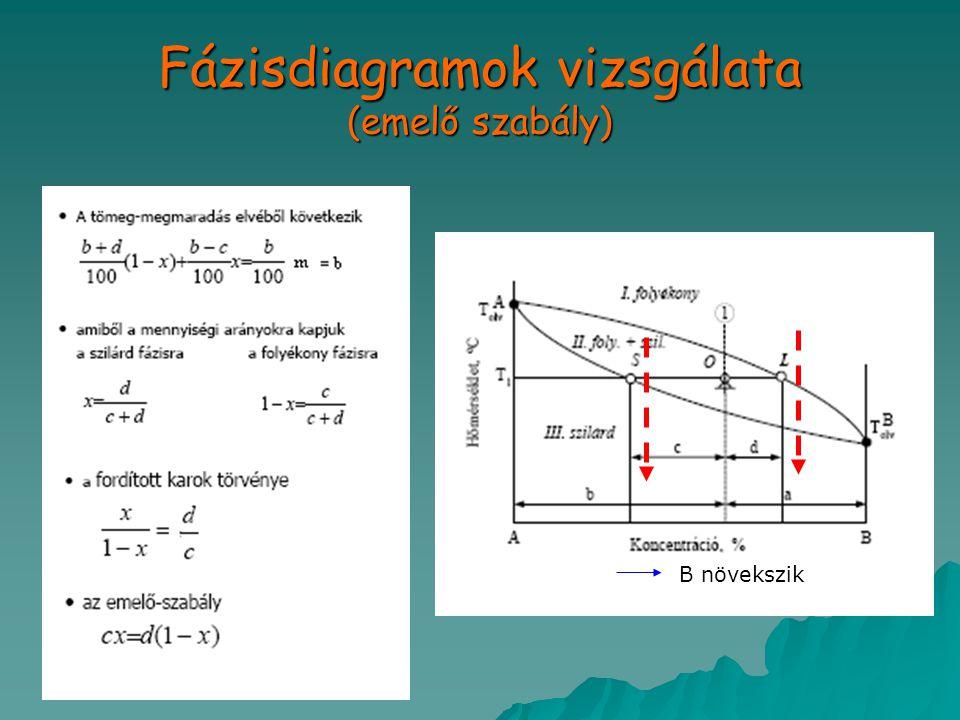 Fázisdiagramok vizsgálata (emelő szabály)