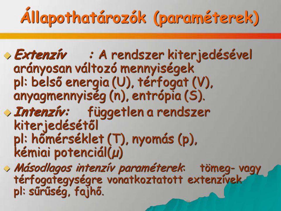 Állapothatározók (paraméterek)